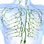 Увеличение лимфатических узлов при системной красной волчанке