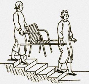 Расположение носильщиков при транспортировке больного