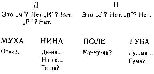 Алексия - нарушение чтения