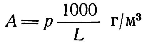 Формула для определения абсолютной влажности воздуха