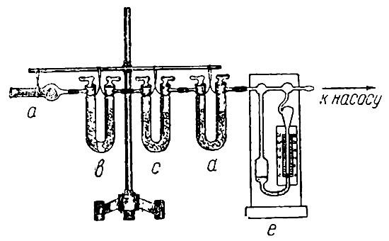 Прибор для весового определения абсолютной влажности воздуха