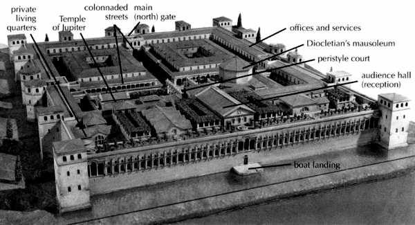 Схема терм Диоклетиана в Риме