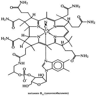 Формула витамина В12 (цианокобаламина)