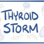 Тиреотоксический криз: клиника, симптомы, диагностика, лечение