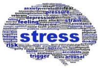 Стресс (что такое, причины, степени)