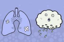 Отек легких (кардиогенный и некардиогенный): симптомы, причины, лечение, патогенез, диагностика